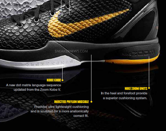 Nike Shoes Specs